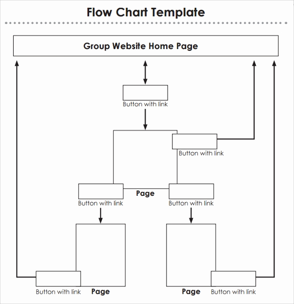 Flow Chart Template Excel Inspirational Sample Flow Chart Template 19 Documents In Pdf Excel