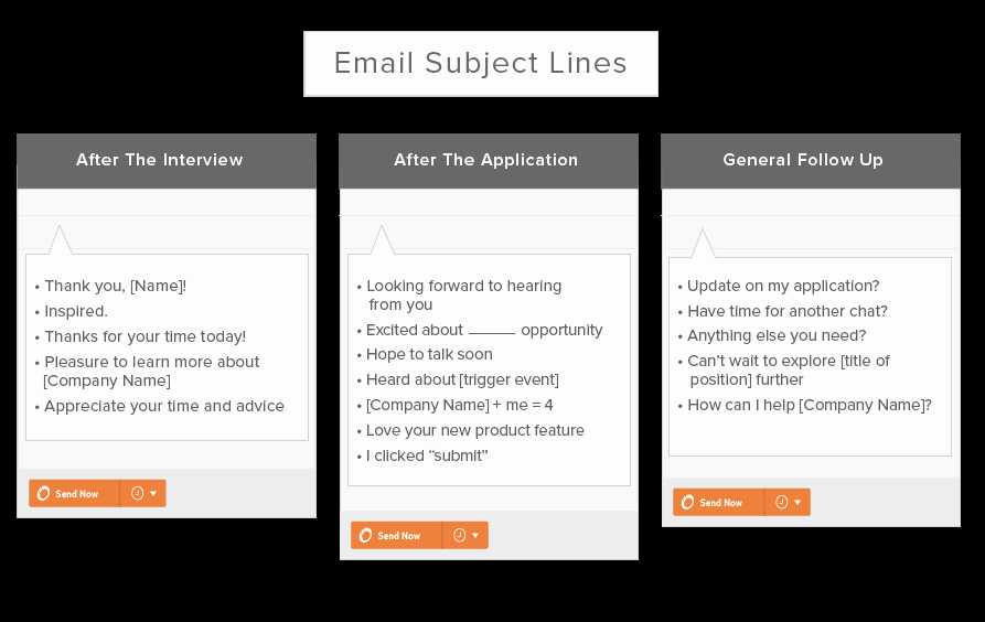 Follow Up Emails after Interview Awesome 10 Templates for Follow Up Emails after An Interview Job
