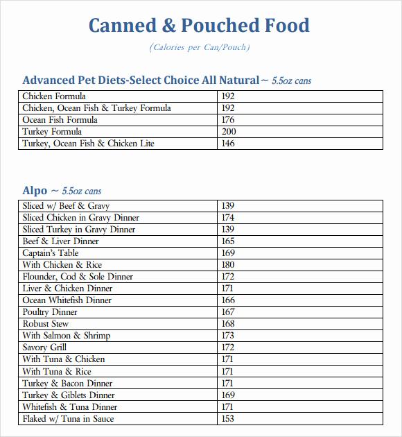 Food Calorie Chart Pdf Best Of 7 Sample Food Calorie Chart Templates