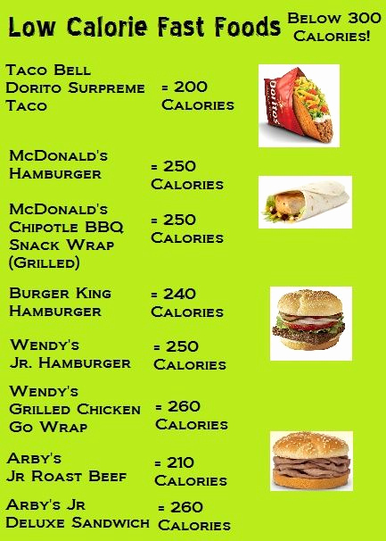 Food Calorie Chart Pdf Elegant Low Calories Fast Food if You Want Fast Food with Low