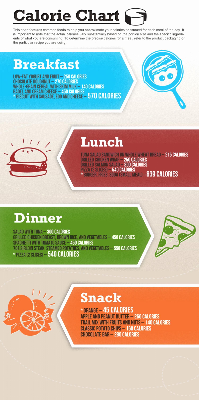 Food Calorie Chart Pdf Fresh Calorie Chart