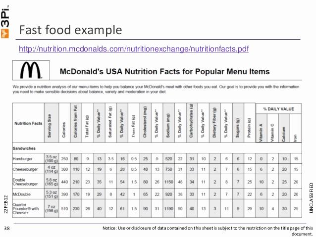 Food Calorie Chart Pdf Fresh Mcdonalds Nutrition Facts Canada Pdf