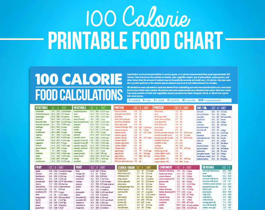 Food Calorie Chart Pdf New 100 Calorie Digital Food Calcuations Chart for Nutrition