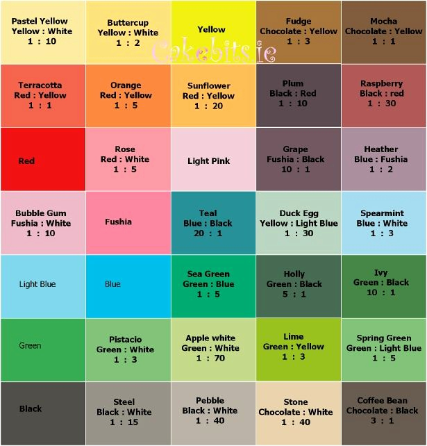 Food Color Mixing Chart Beautiful Colour Fondant Colour Mix Chart Numbers Indicate the