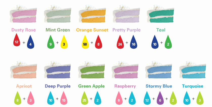 Food Color Mixing Chart Beautiful Frosting and Flavor Color Guide