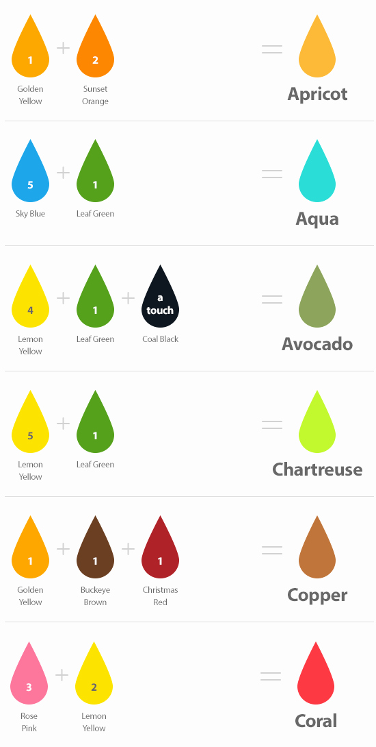 Food Color Mixing Chart Best Of Chefmaster Blog