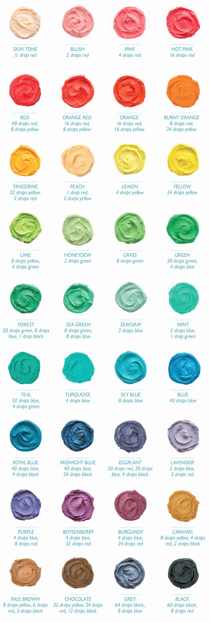 Food Color Mixing Chart Elegant Tutorial Food Colour Mixing Chart Queen Fine Foods
