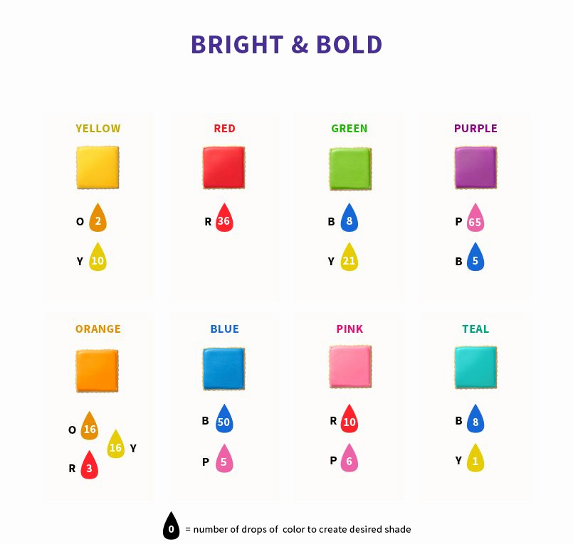 Food Color Mixing Chart Unique Wilton Color Right Icing Coloring Chart