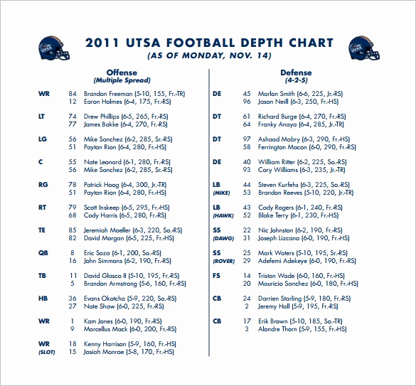 Football Depth Chart Template Awesome 13 Football Depth Chart Template Free Sample Example