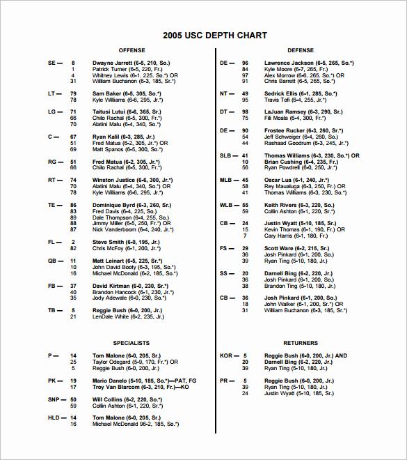 Football Depth Chart Template Best Of 13 Football Depth Chart Template Free Sample Example