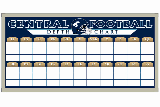 Football Depth Chart Template New Depth Chart Boards Football Boards