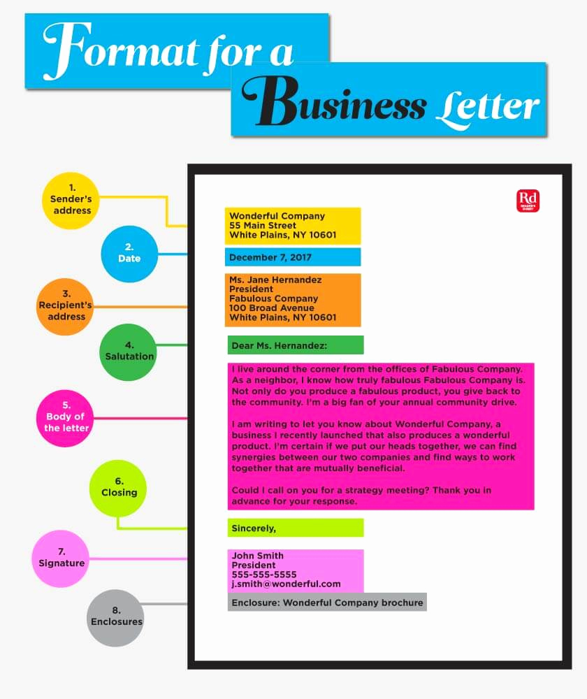 Format for A Business Letter Lovely Business Letter format How to Write A Business Letter