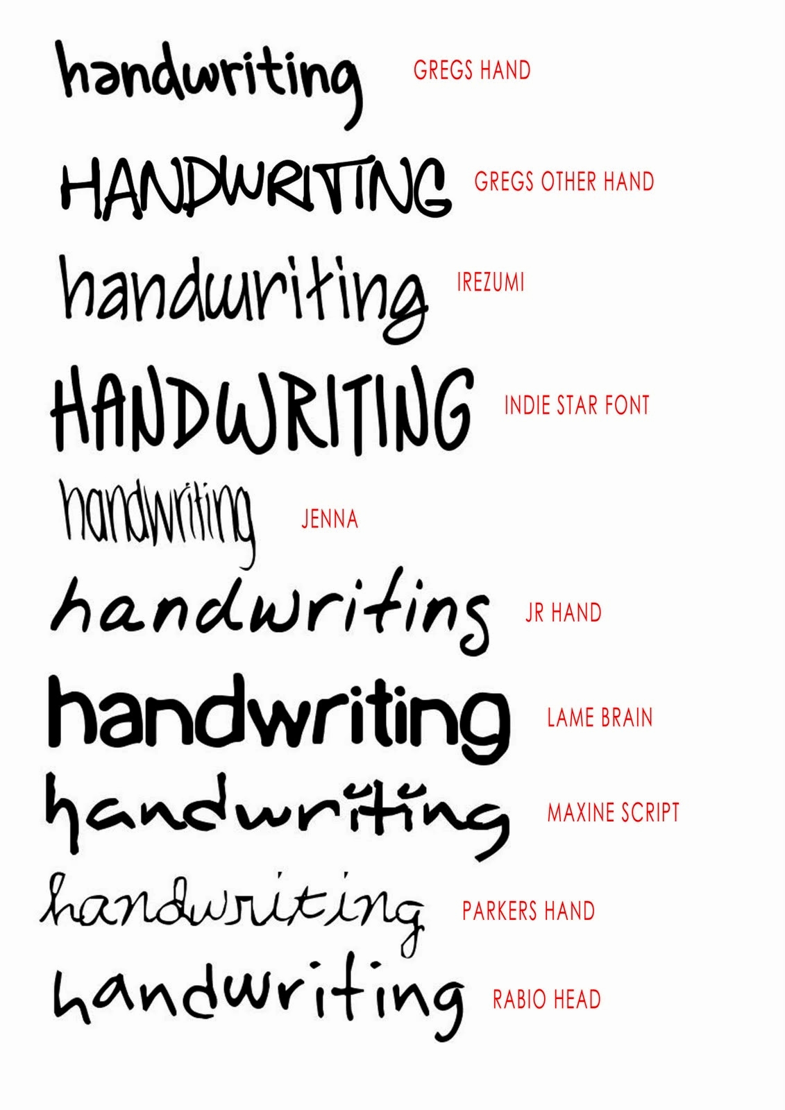 Free Cursive Handwriting Fonts Fresh Fonts Free Handwriting