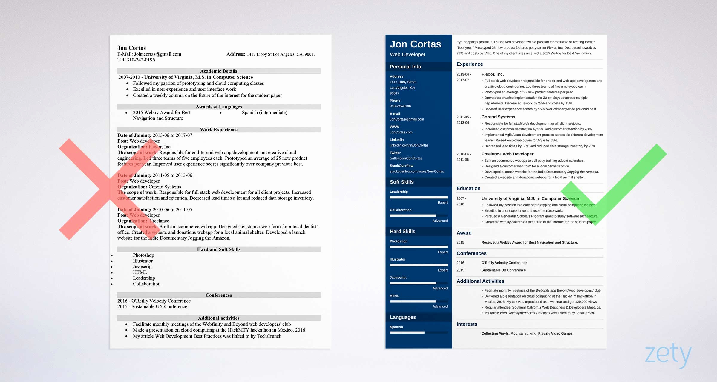 Free Cv Template Word Awesome Free Resume Templates for Word 15 Cv Resume formats to
