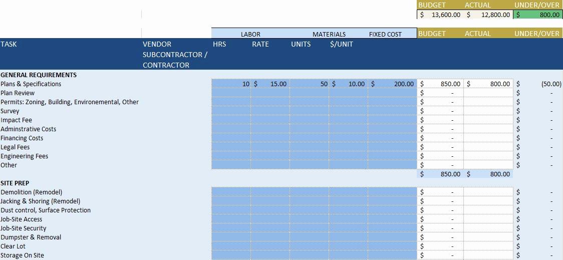 Free Excel Construction Templates Unique Free Construction Project Management Templates In Excel