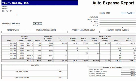 Free Expense Report Template Inspirational Weekly Expense Report Template – Microsoft Excel Template