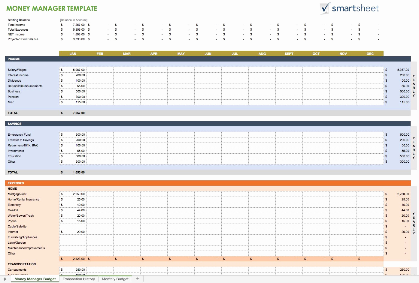 Free Expense Report Template Unique Free Expense Report Templates Smartsheet