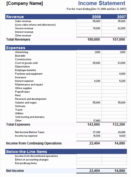 Free Financial Statement Template Best Of 5 Free In E Statement Examples and Templates