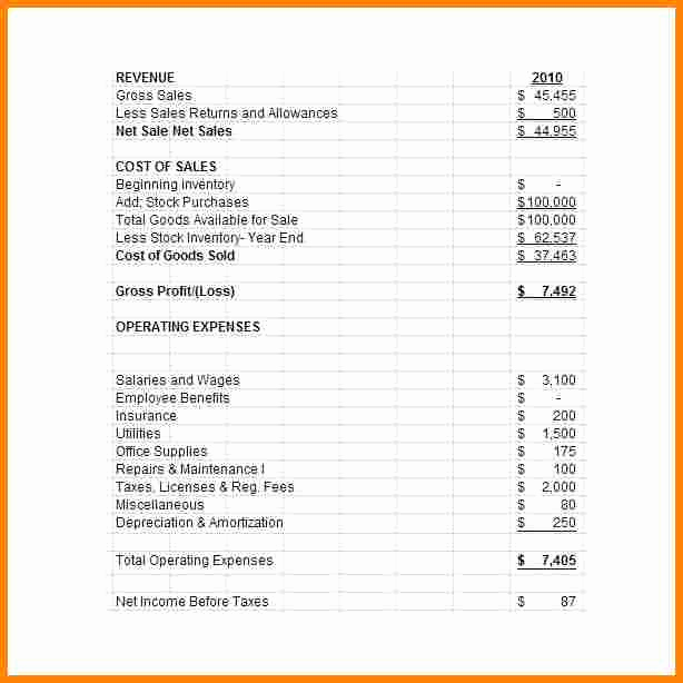 Free Financial Statement Template Lovely 5 Business Financial Statement Template