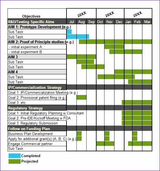 Free Gantt Chart Excel Best Of 6 Excel Gantt Chart Template Free Exceltemplates