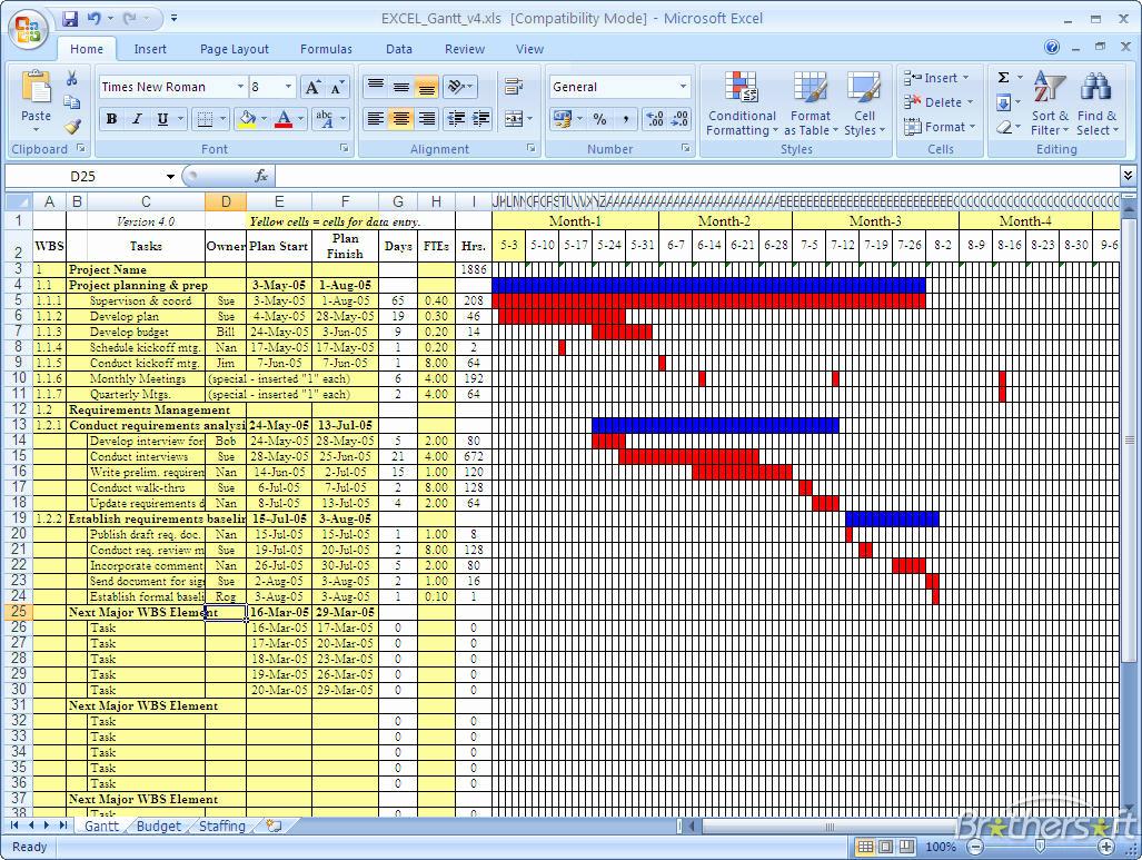 Free Gantt Chart Excel Best Of Download Free Gantt Chart Gantt Chart Download