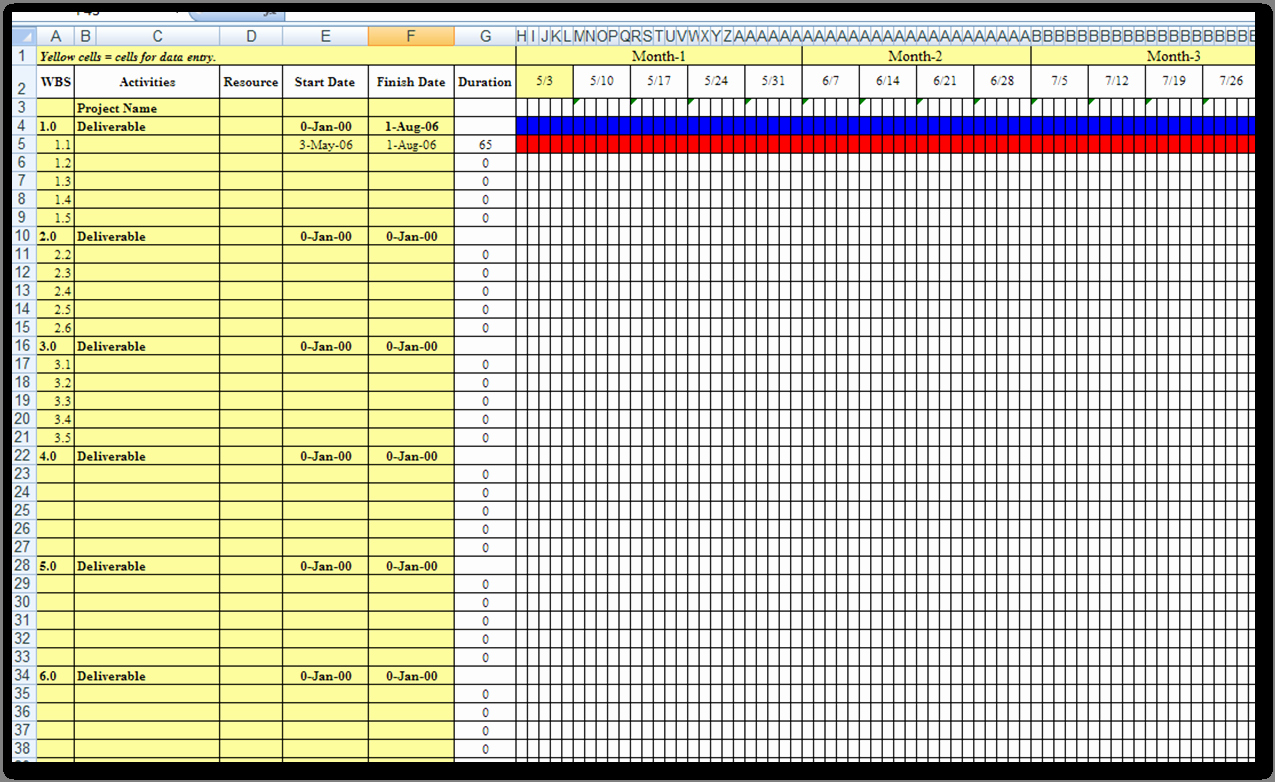 Free Gantt Chart Excel Luxury Download Gantt Chart Excel Xls