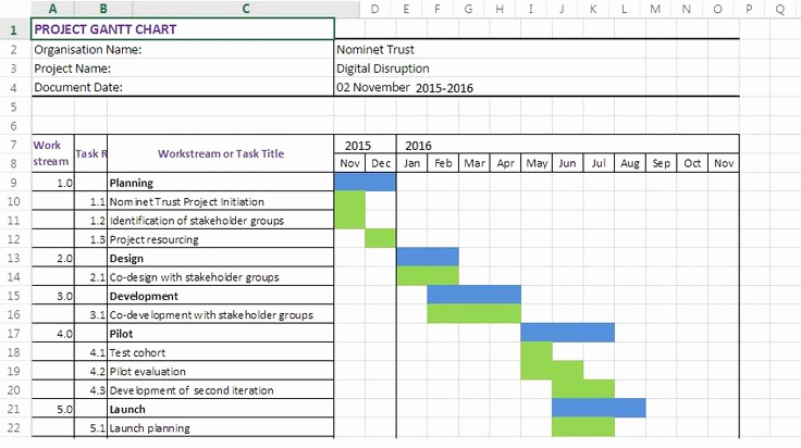 Free Gantt Chart Excel Luxury Free Excel Gantt Chart Template 2007 Xls – Microsoft Chart