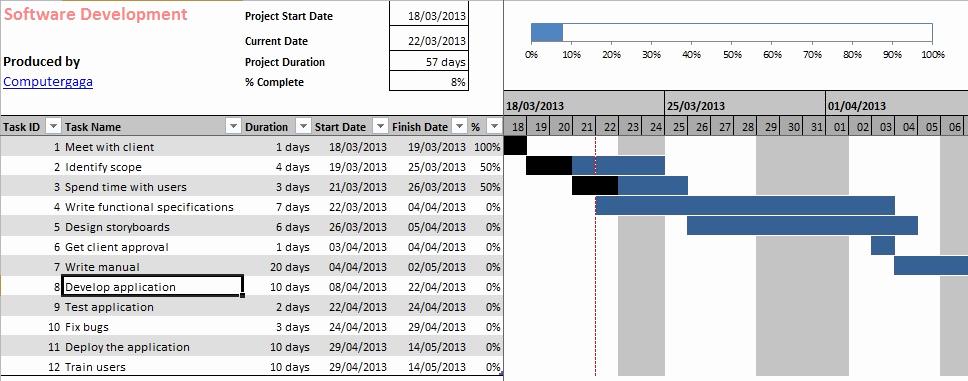 Free Gantt Chart Excel New Excel Gantt Chart Template 2016