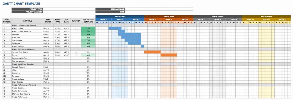 Free Google Sheets Templates New Free Google Docs and Spreadsheet Templates Smartsheet