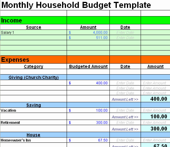 Free Household Budget Template Inspirational Free Sample Bud Spreadsheet Leave Debt Behind