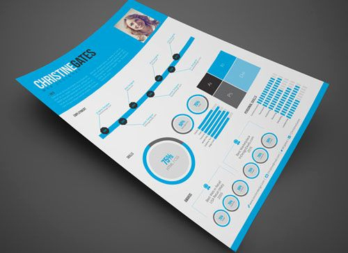 Free Indesign Brochure Templates Lovely 49 Best Images About Free Indesign Templates On Pinterest