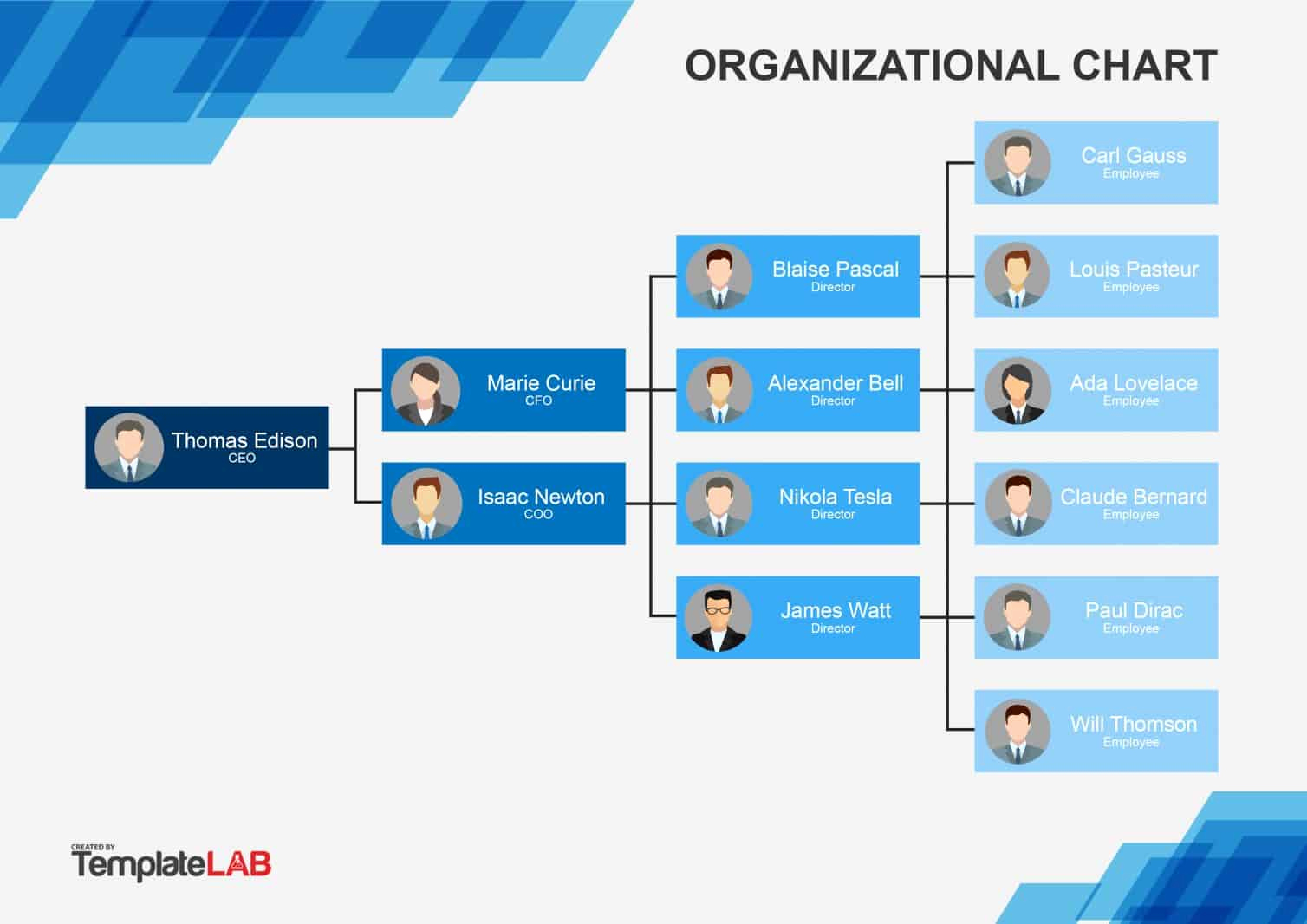 Free org Chart Template Awesome 40 organizational Chart Templates Word Excel Powerpoint