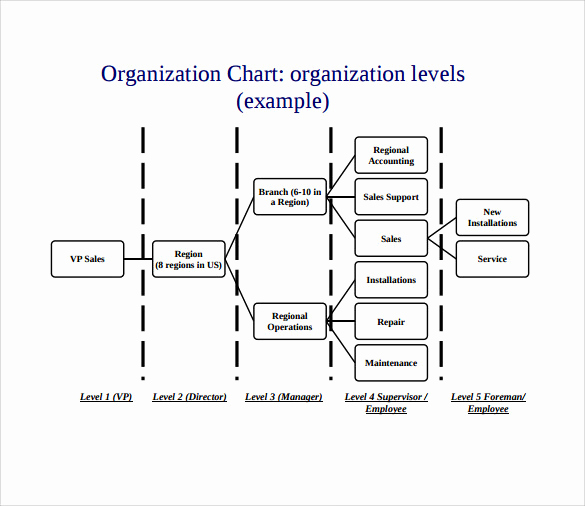 Free org Chart Template Unique Sample Business organizational Chart 10 Documents In Pdf