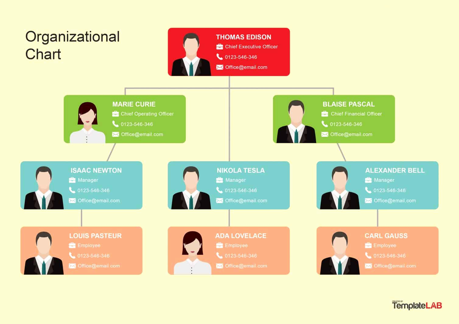 Free organizational Chart Template Fresh 40 organizational Chart Templates Word Excel Powerpoint