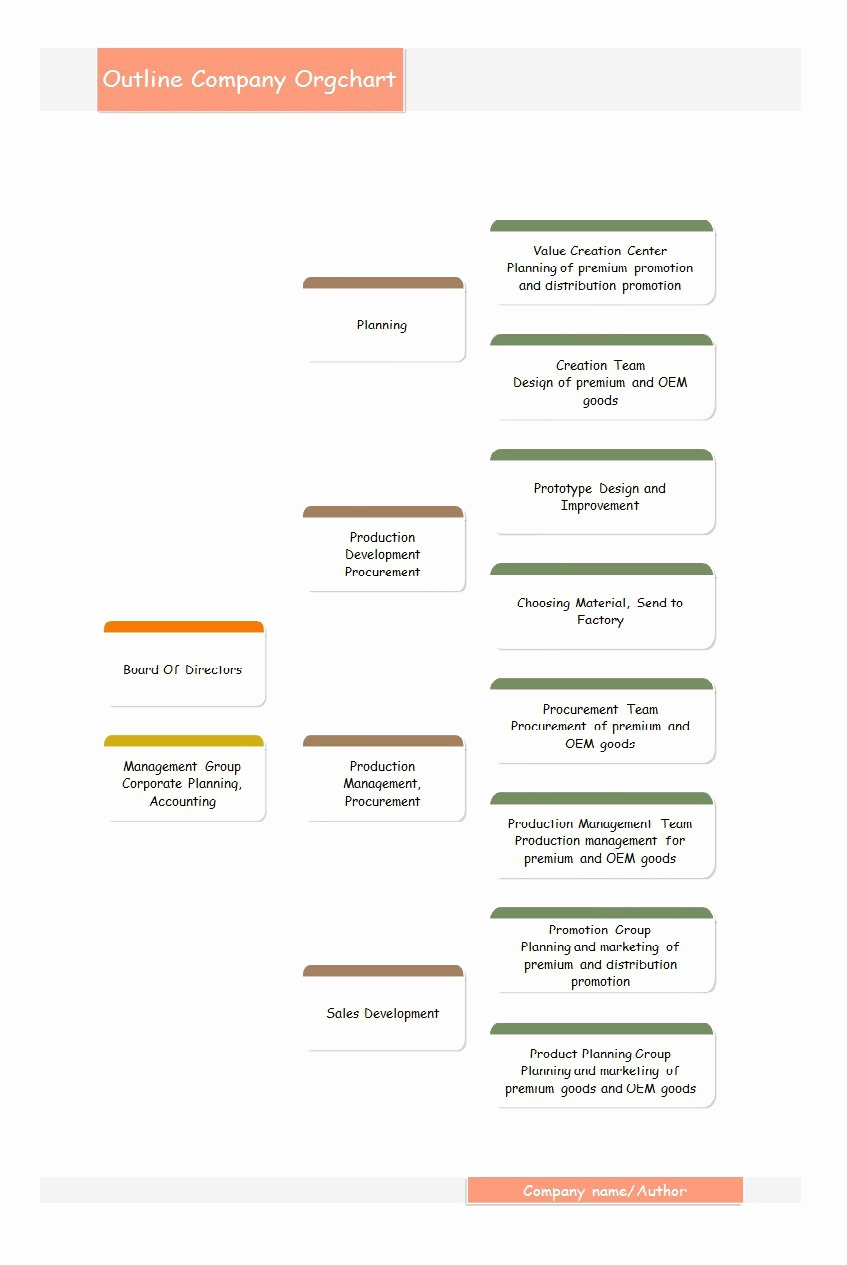 Free organizational Chart Template Inspirational 40 organizational Chart Templates Word Excel Powerpoint