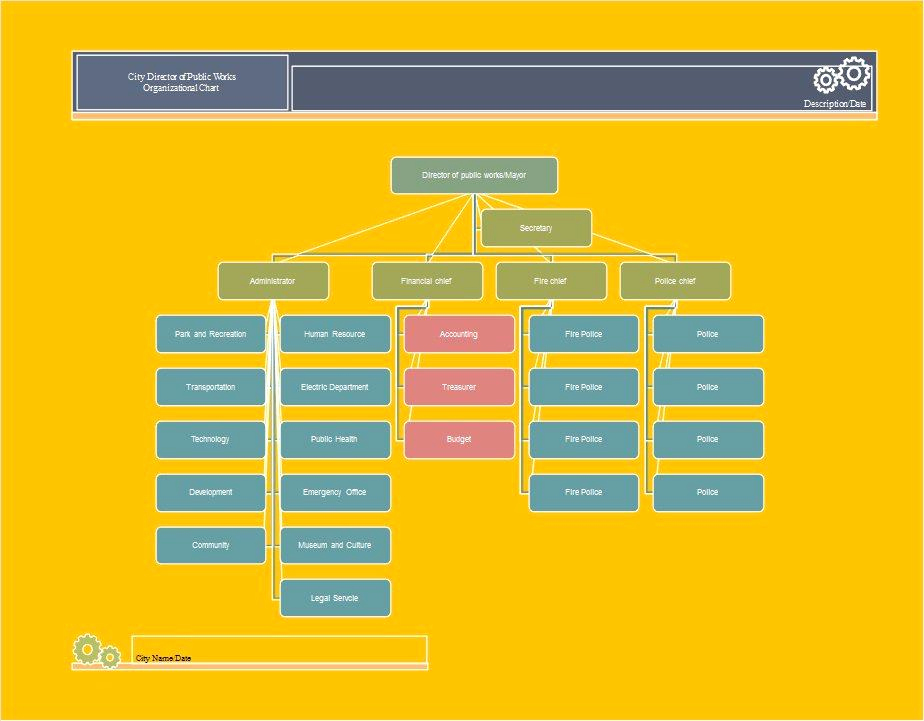 Free organizational Chart Template New 40 organizational Chart Templates Word Excel Powerpoint