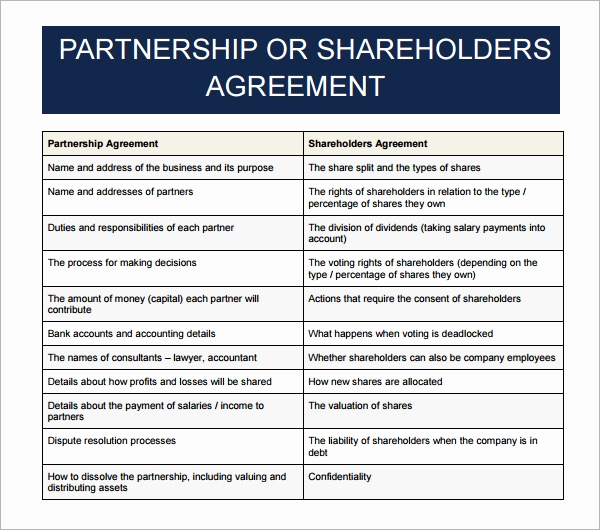 Free Partnership Agreement form Elegant Business Partnership Agreement 12 Download Documents In