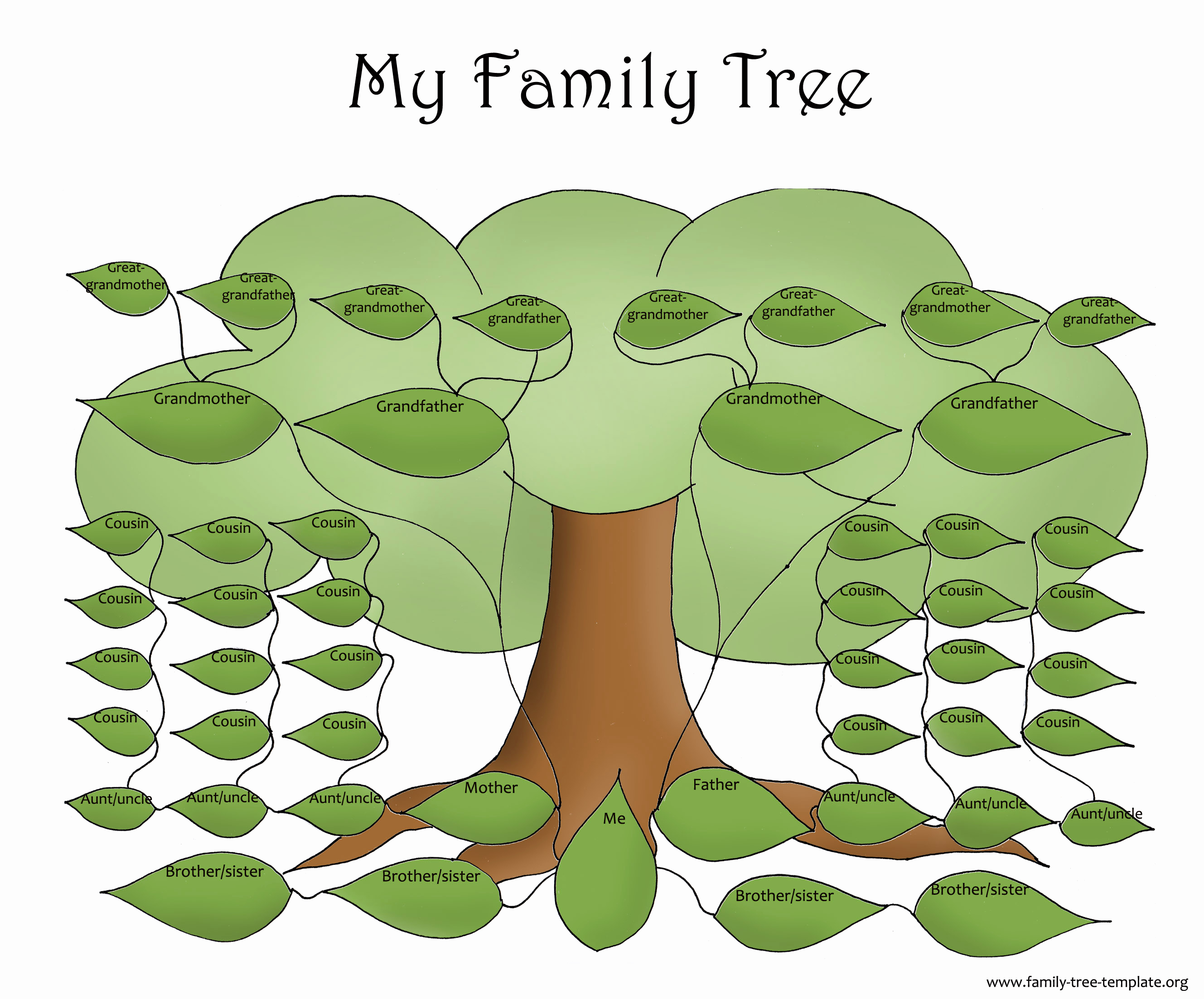 Free Printable Family Tree Luxury Activities