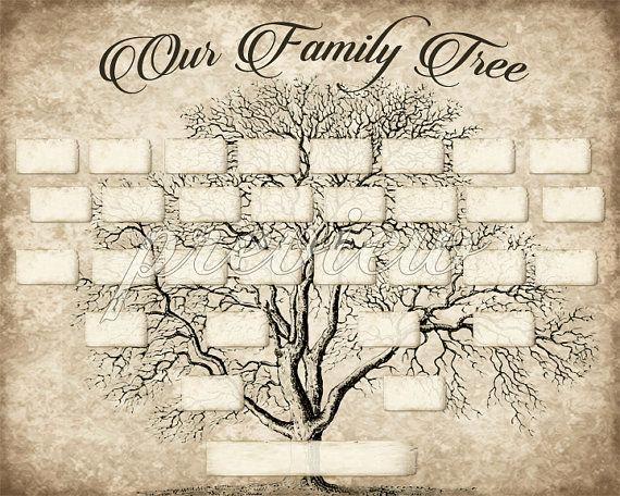 Free Printable Family Tree Luxury Custom Family Tree Printable 5 Generation Template