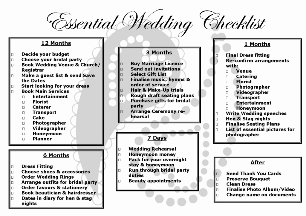 Free Printable Wedding Checklist Awesome Project Management for Wedding Planning An Engineer's