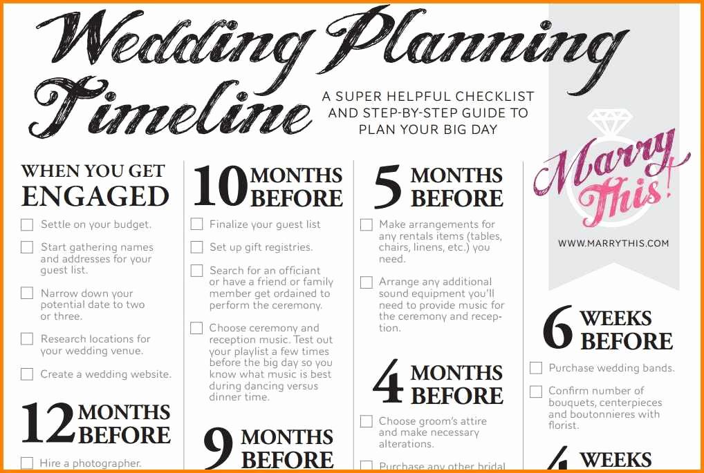 Free Printable Wedding Checklist Best Of 11 Free Printable Wedding Checklist Steamtraaleren Borgenes