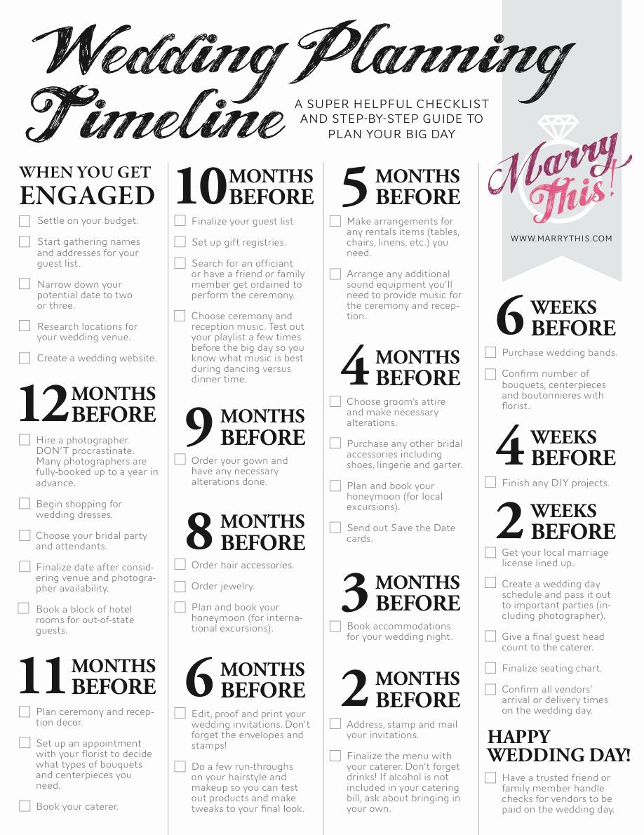 Free Printable Wedding Checklist Inspirational Countdown to the Aisle Wedding Planning Timeline