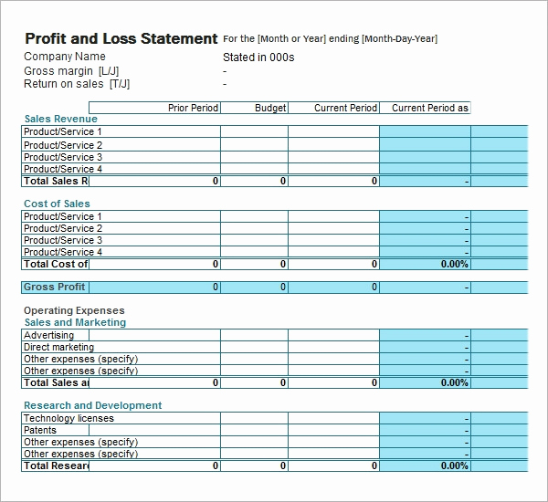 Free Profit and Loss Template Beautiful 20 Sample Profit and Loss Templates Docs Pdf Apple