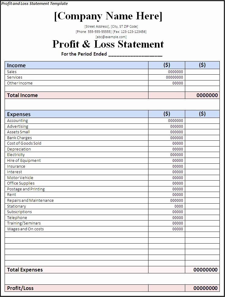 Free Profit and Loss Template New Profit and Loss Statement Template Free