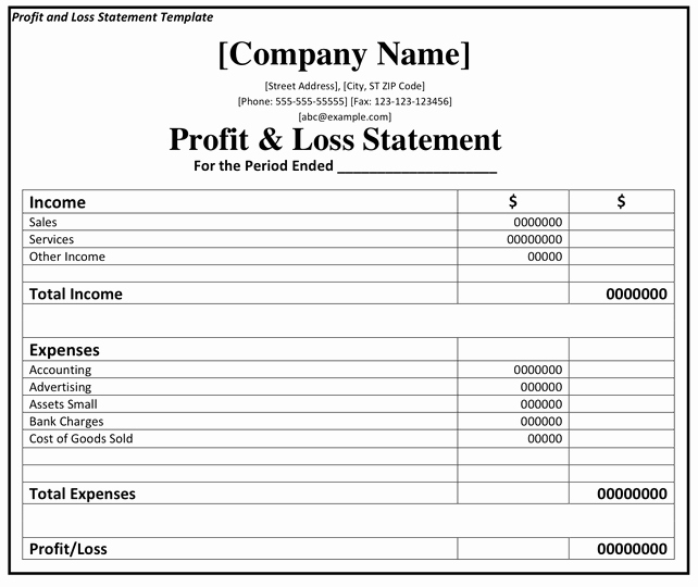 Free Profit and Loss Template New Profit and Loss Template Pdf
