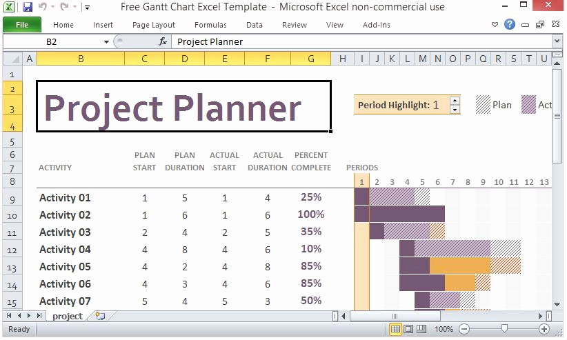 Free Project Plan Template Fresh Free Gantt Chart Excel Template