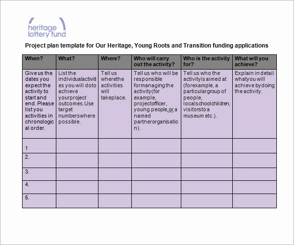 Free Project Plan Template Unique 7 Project Plan Templates