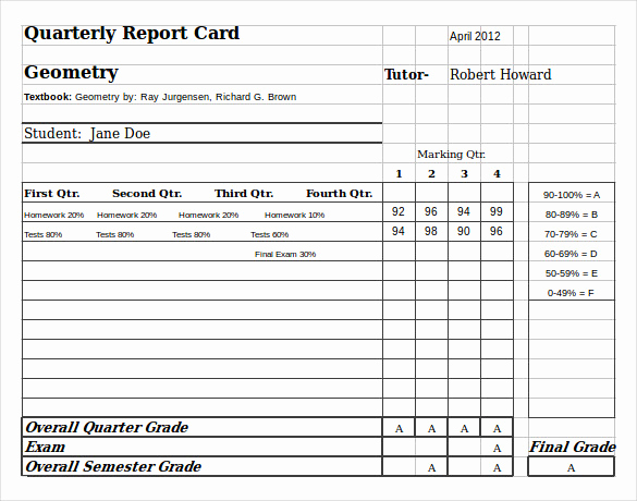 Free Report Card Template Awesome Sample Homeschool Report Card 7 Documents In Pdf Word