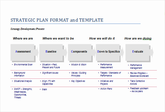 Free Strategic Plan Template Fresh Sample Strategic Plan Template 25 Free Documents In Pdf