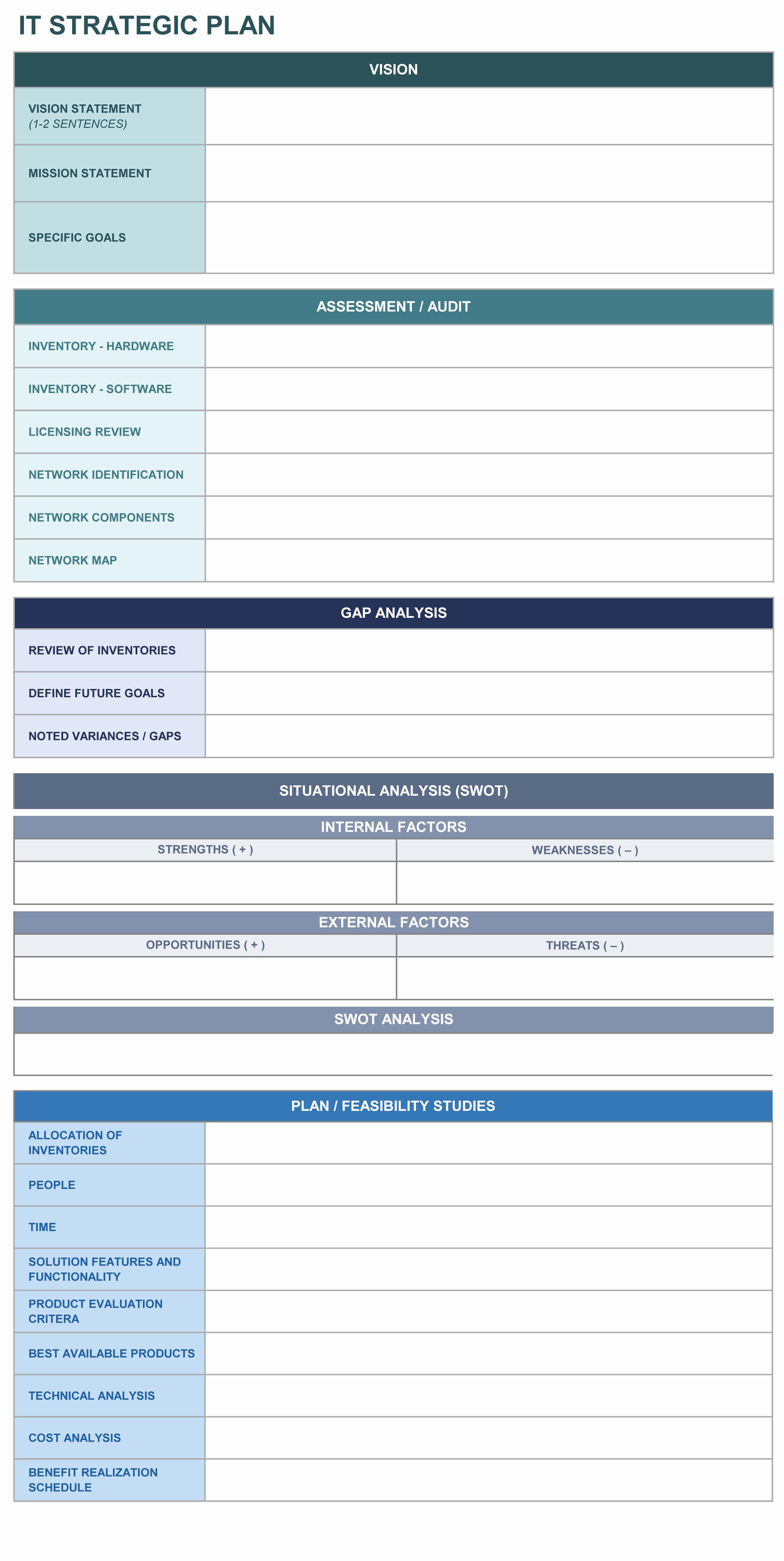 Free Strategic Plan Template Lovely 9 Free Strategic Planning Templates Smartsheet